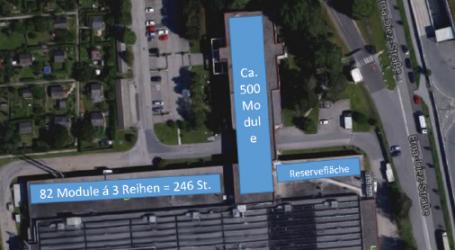 A&R Carton Graz setzt auf grünen Strom