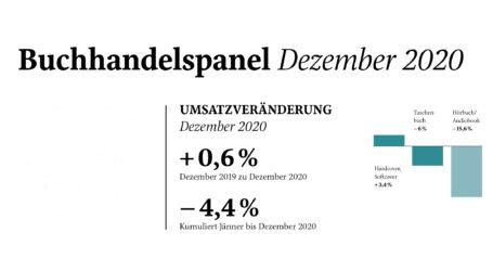 Österreichischer Buchmarkt 2020 mit Umsatzminus