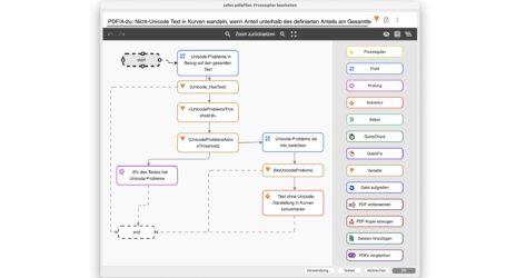 callas software veröffentlicht pdfaPilot 10.2