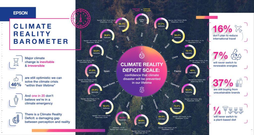 Klimakonferenz COP 26